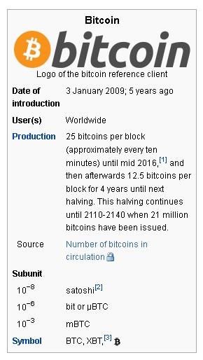 cara menambang bitcoin atau BTC dengan mudah